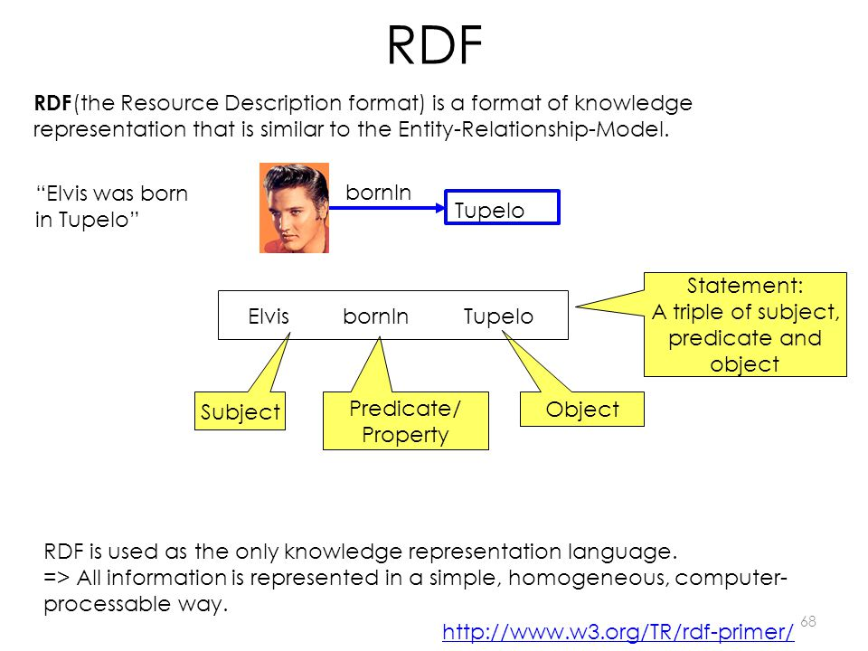 Tupelo bornIn RDF (the Resource Description format) is a format of knowledge representation that is similar to the Entity-Relationship-Model. Elvis bo