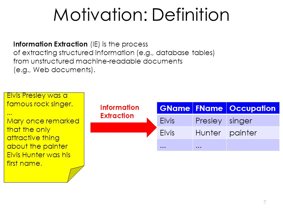 Motivation: Definition Information Extraction Information Extraction (IE) is the process of extracting structured information (e.g., database tables) from unstructured machine-readable documents (e.g., Web documents).