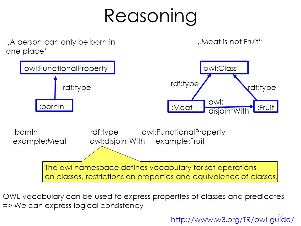 :bornIn rdf:type owl:FunctionalProperty example:Meat owl:disjointWith example:Fruit OWL vocabulary can be used to express properties of classes and predicates => We can express logical consistency owl:FunctionalProperty :bornIn rdf:type A person can only be born in one place owl:Class :Meat rdf:type Meat is not Fruit :Fruit rdf:type owl: disjointWith The owl namespace defines vocabulary for set operations on classes, restrictions on properties and equivalence of classes.