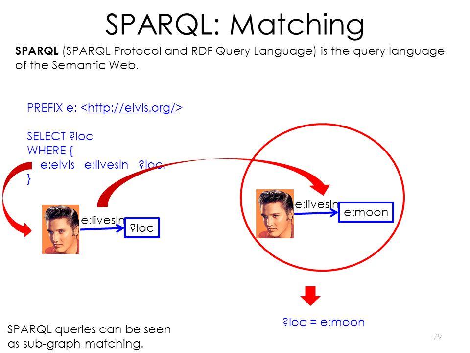 SPARQL: Matching 79 SPARQL (SPARQL Protocol and RDF Query Language) is the query language of the Semantic Web. e:livesIn e:moon PREFIX e: http://elvis