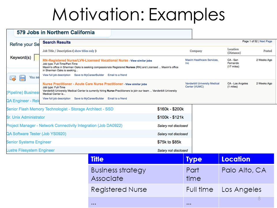 Motivation: Examples TitleTypeLocation Business strategy Associate Part time Palo Alto, CA Registered NurseFull timeLos Angeles... 8