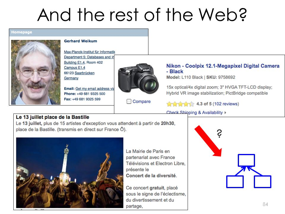 And the rest of the Web? 84 ?