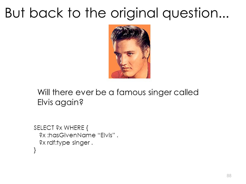 But back to the original question... 88 Will there ever be a famous singer called Elvis again.