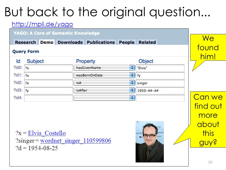 But back to the original question... 89 http://mpii.de/yago ?x = Elvis_Costello ?singer = wordnet_singer_110599806 ?d = 1954-08-25 We found him! Can w
