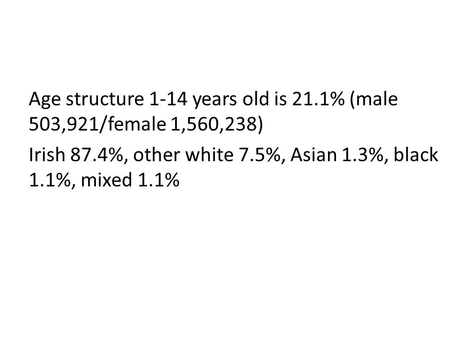 Age structure 1-14 years old is 21.1% (male 503,921/female 1,560,238) Irish 87.4%, other white 7.5%, Asian 1.3%, black 1.1%, mixed 1.1%