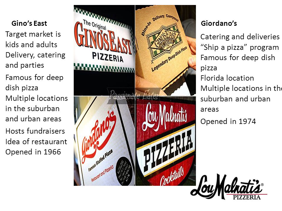 Giordanos Catering and deliveries Ship a pizza program Famous for deep dish pizza Florida location Multiple locations in the suburban and urban areas Opened in 1974 Ginos East Target market is kids and adults Delivery, catering and parties Famous for deep dish pizza Multiple locations in the suburban and urban areas Hosts fundraisers Idea of restaurant Opened in 1966