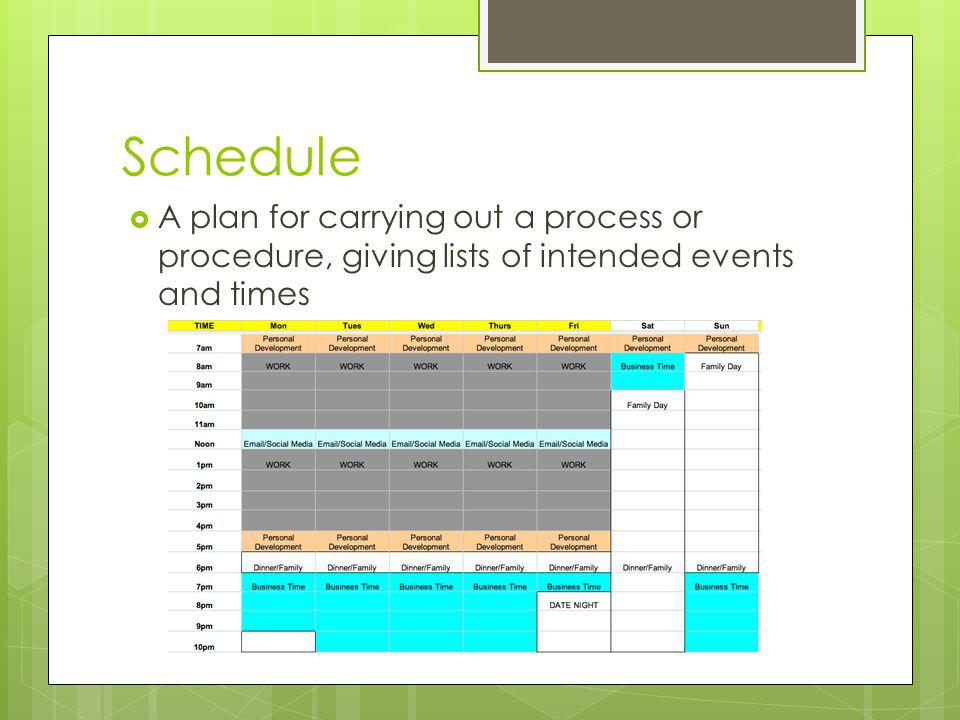 Schedule A plan for carrying out a process or procedure, giving lists of intended events and times
