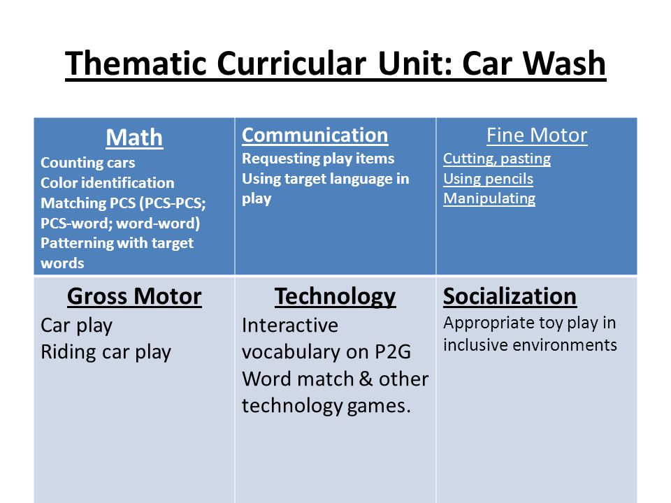 Thematic Curricular Unit: Car Wash Math Counting cars Color identification Matching PCS (PCS-PCS; PCS-word; word-word) Patterning with target words Communication Requesting play items Using target language in play Fine Motor Cutting, pasting Using pencils Manipulating Gross Motor Car play Riding car play Technology Interactive vocabulary on P2G Word match & other technology games.