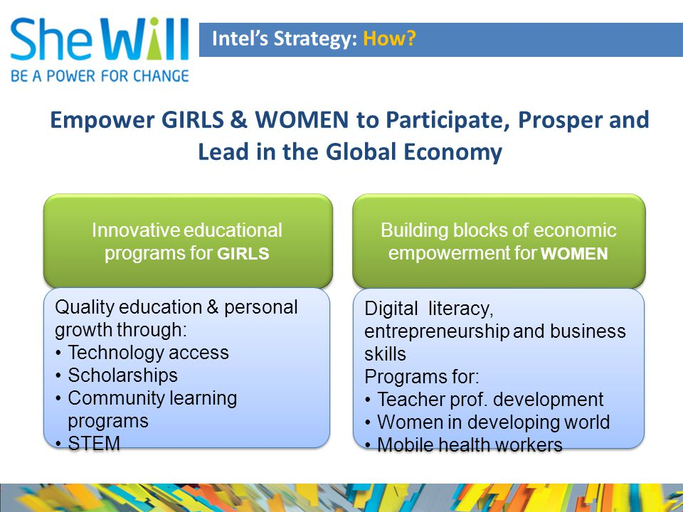 Intels Strategy: How? Innovative educational programs for GIRLS Building blocks of economic empowerment for WOMEN Quality education & personal growth