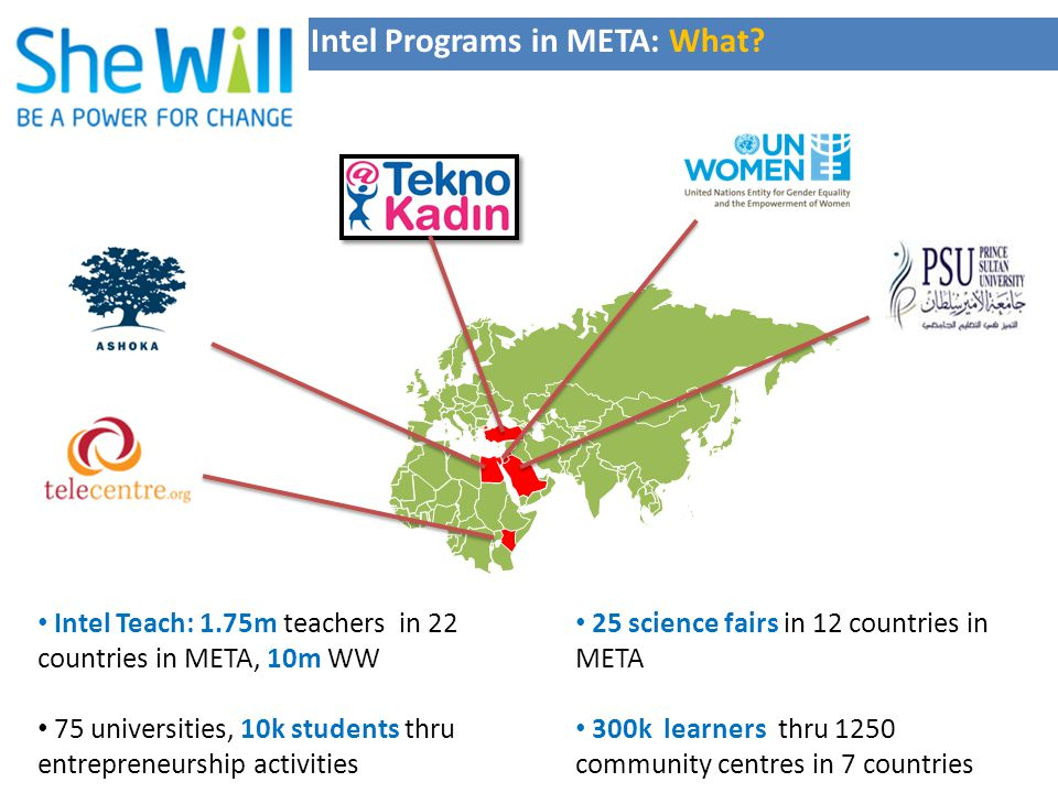Intel Teach: 1.75m teachers in 22 countries in META, 10m WW 75 universities, 10k students thru entrepreneurship activities Intel Programs in META: Wha