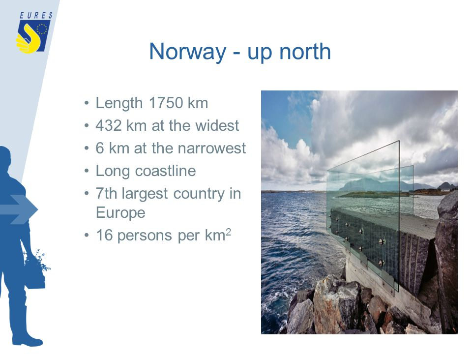 Norway - up north Length 1750 km 432 km at the widest 6 km at the narrowest Long coastline 7th largest country in Europe 16 persons per km 2