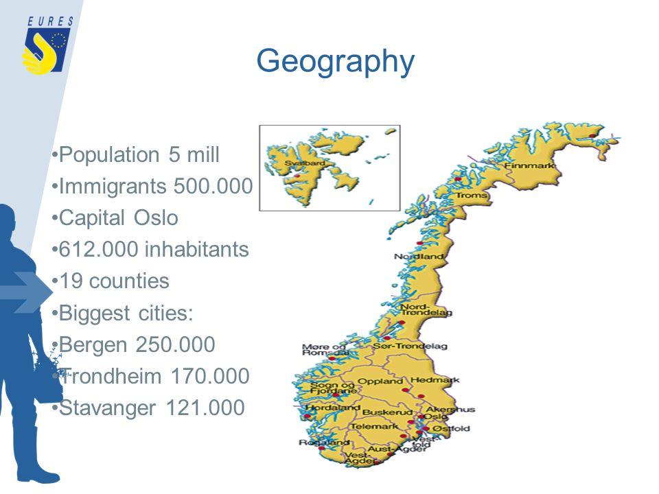 Geography Population 5 mill Immigrants 500.000 Capital Oslo 612.000 inhabitants 19 counties Biggest cities: Bergen 250.000 Trondheim 170.000 Stavanger 121.000