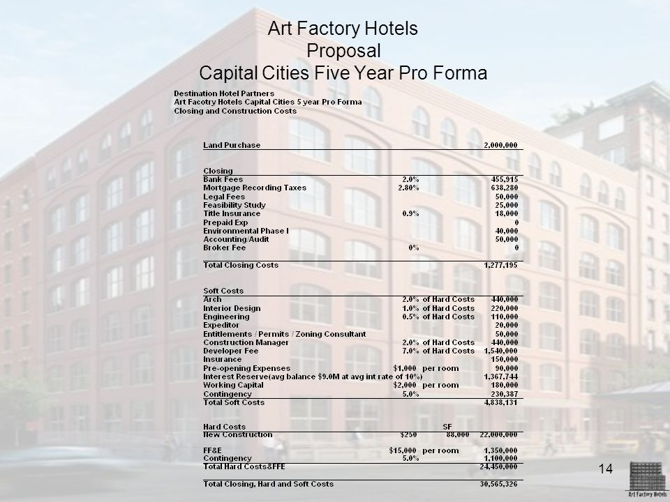 14 Art Factory Hotels Proposal Capital Cities Five Year Pro Forma
