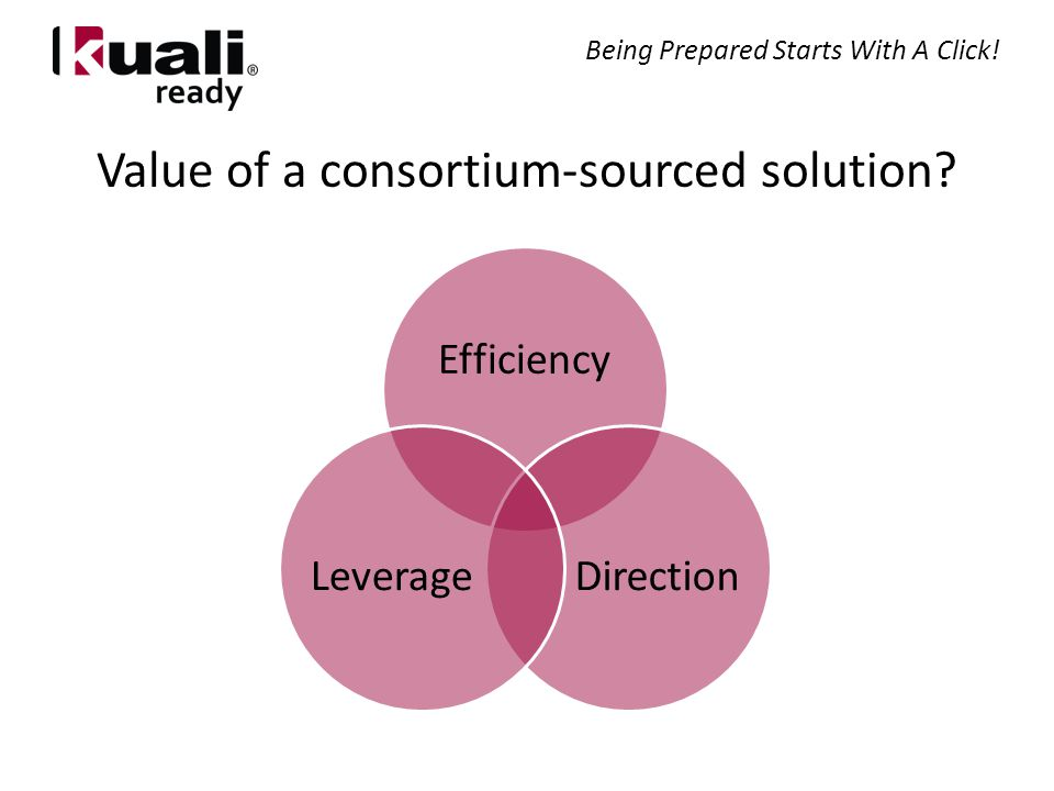 Efficiency DirectionLeverage Being Prepared Starts With A Click! Value of a consortium-sourced solution?