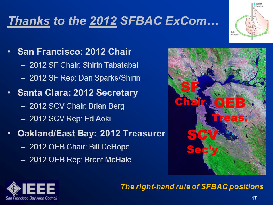 17 Thanks to the 2012 SFBAC ExCom… San Francisco: 2012 Chair –2012 SF Chair: Shirin Tabatabai –2012 SF Rep: Dan Sparks/Shirin Santa Clara: 2012 Secretary –2012 SCV Chair: Brian Berg –2012 SCV Rep: Ed Aoki Oakland/East Bay: 2012 Treasurer –2012 OEB Chair: Bill DeHope –2012 OEB Rep: Brent McHale The right-hand rule of SFBAC positions OEB Treas.