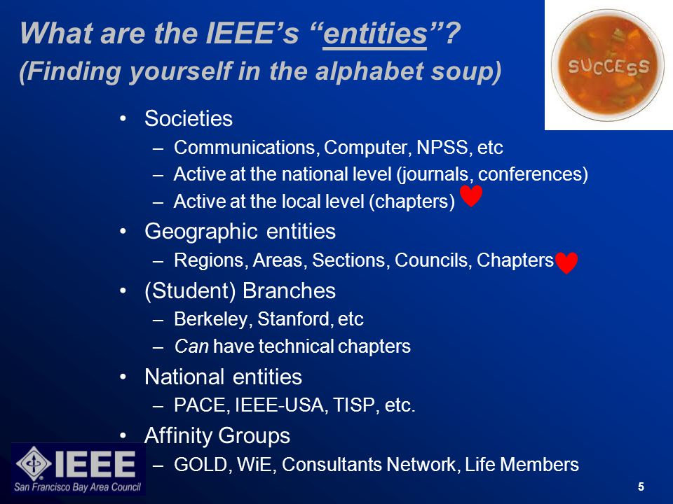 5 What are the IEEEs entities.