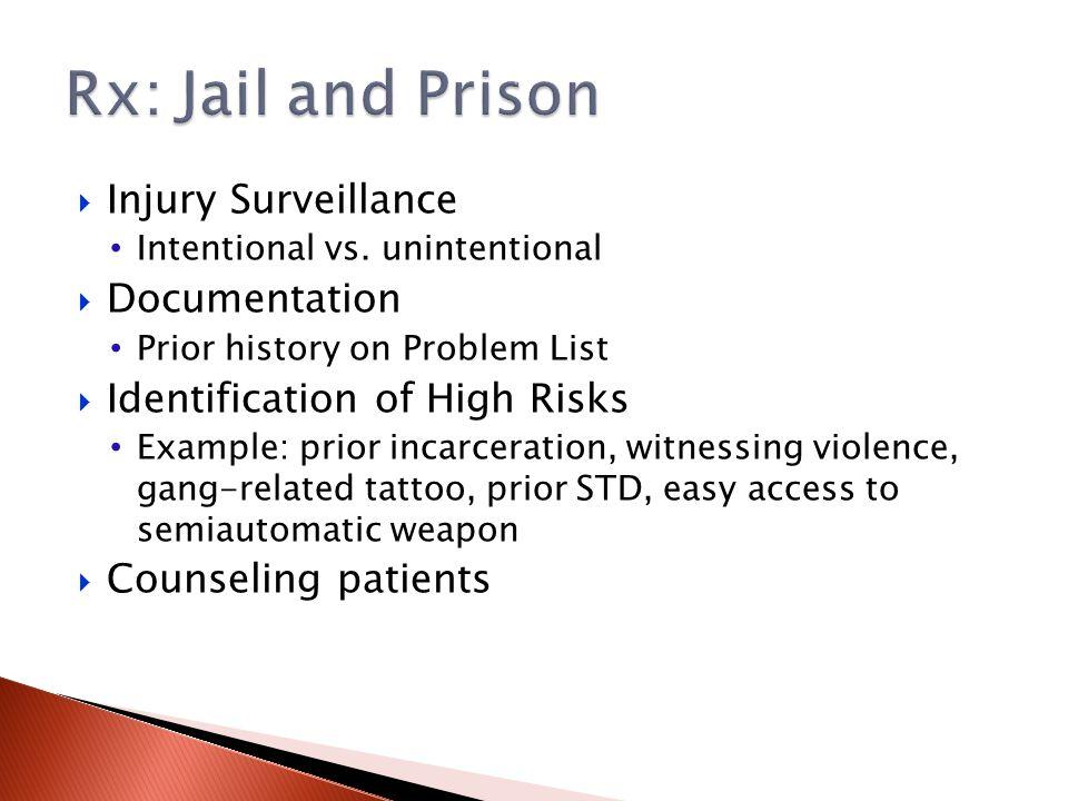 Injury Surveillance Intentional vs.