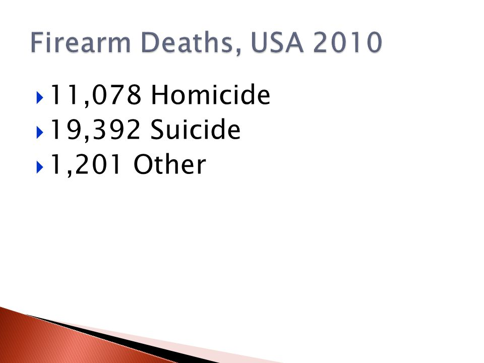 11,078 Homicide 19,392 Suicide 1,201 Other