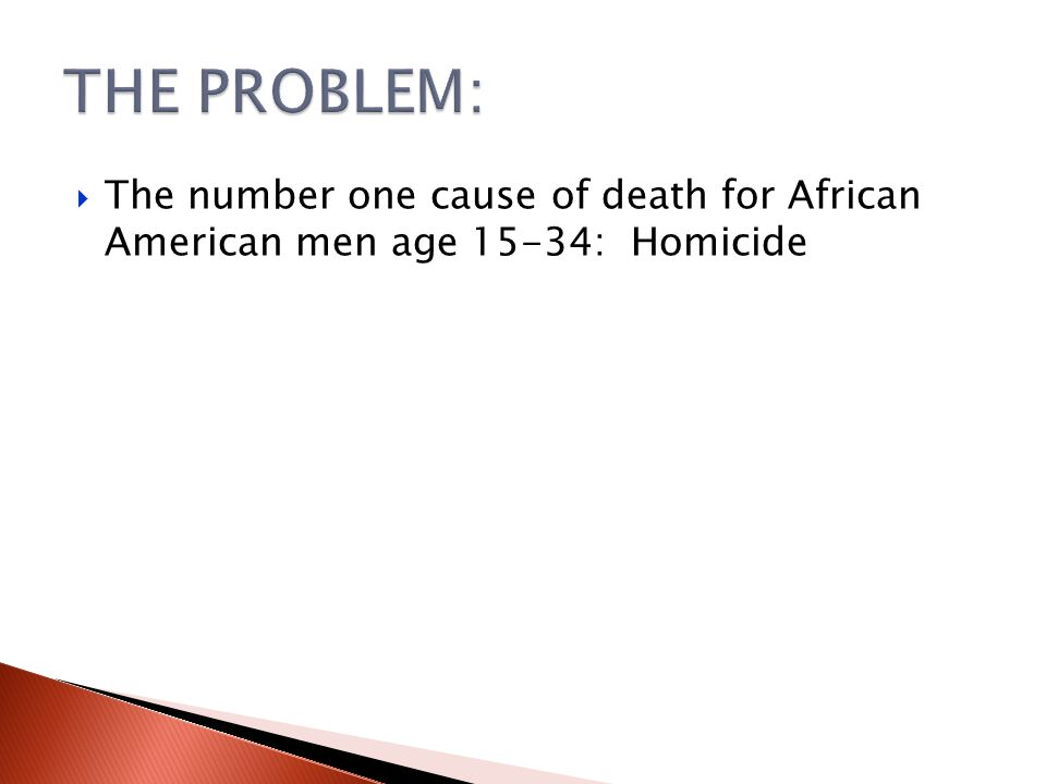 The number one cause of death for African American men age 15-34: Homicide