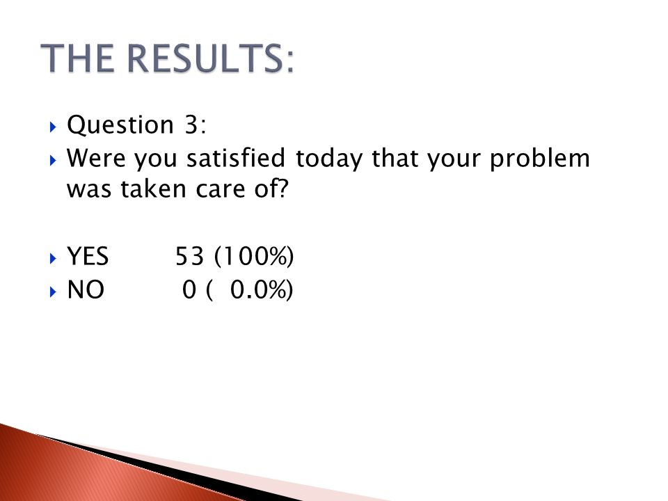 Question 3: Were you satisfied today that your problem was taken care of YES53 (100%) NO 0 ( 0.0%)