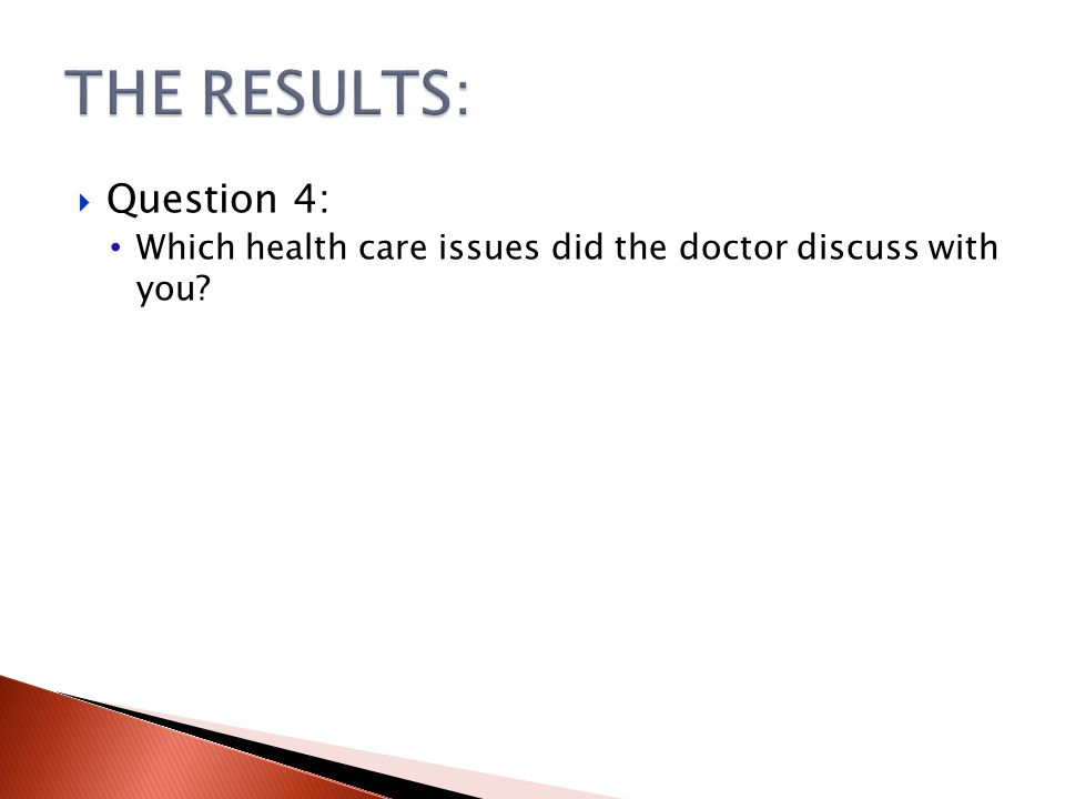 Question 4: Which health care issues did the doctor discuss with you