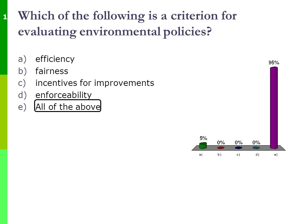 Which of the following is a criterion for evaluating environmental policies.