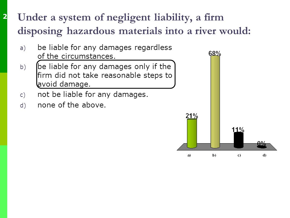 Under a system of negligent liability, a firm disposing hazardous materials into a river would: a) be liable for any damages regardless of the circumstances.