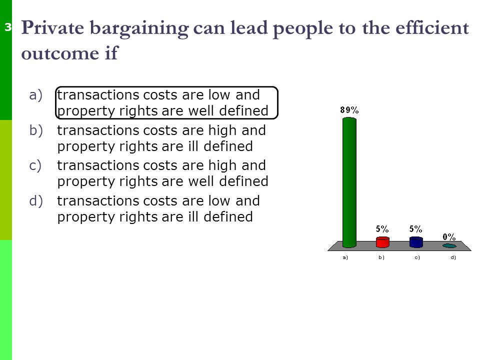 Private bargaining can lead people to the efficient outcome if a)transactions costs are low and property rights are well defined b)transactions costs are high and property rights are ill defined c)transactions costs are high and property rights are well defined d)transactions costs are low and property rights are ill defined 3
