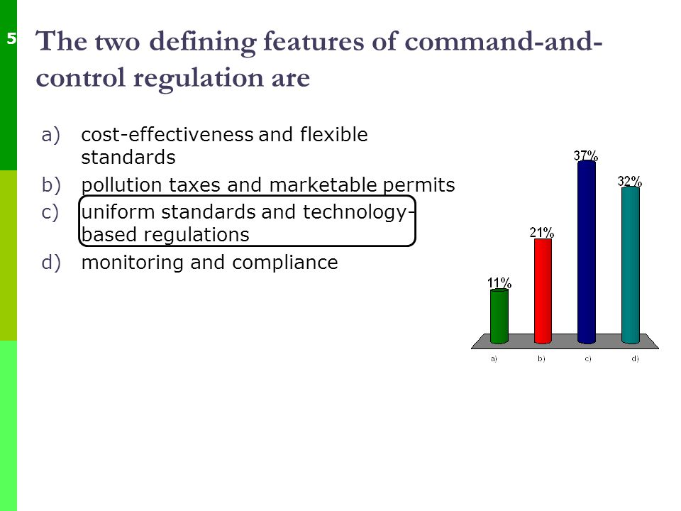 The two defining features of command-and- control regulation are a)cost-effectiveness and flexible standards b)pollution taxes and marketable permits c)uniform standards and technology- based regulations d)monitoring and compliance 54