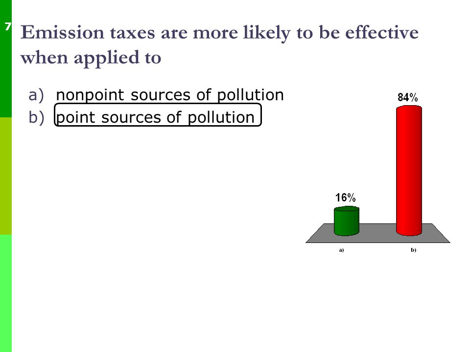 Emission taxes are more likely to be effective when applied to a)nonpoint sources of pollution b)point sources of pollution 7