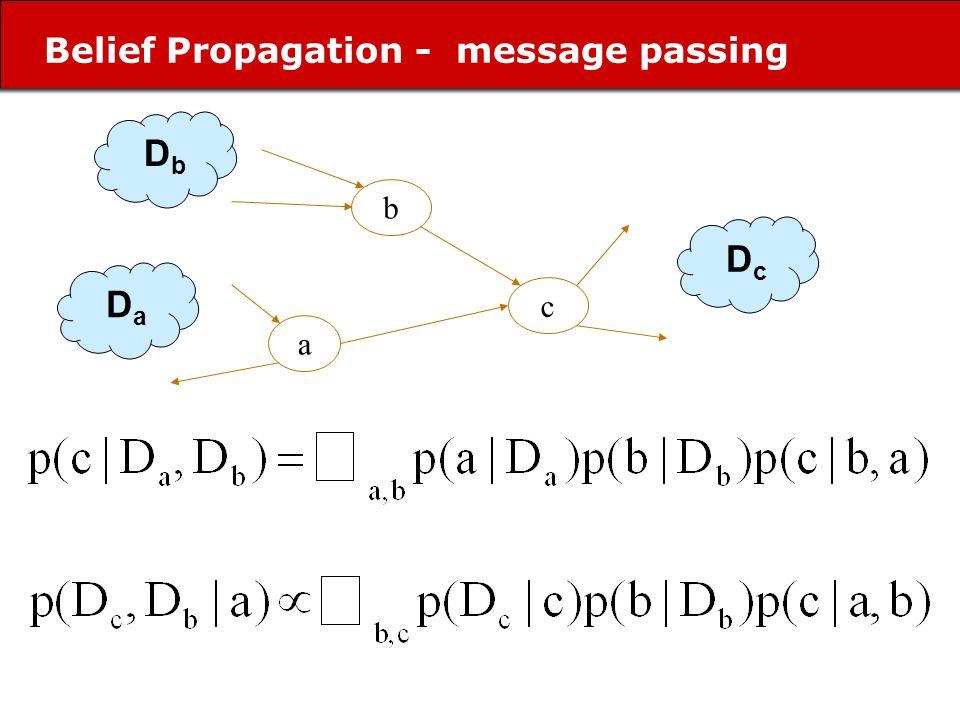 Belief Propagation - message passing a b D a D b c D c