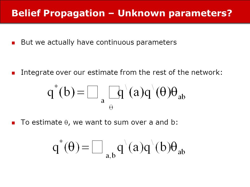Belief Propagation – Unknown parameters.