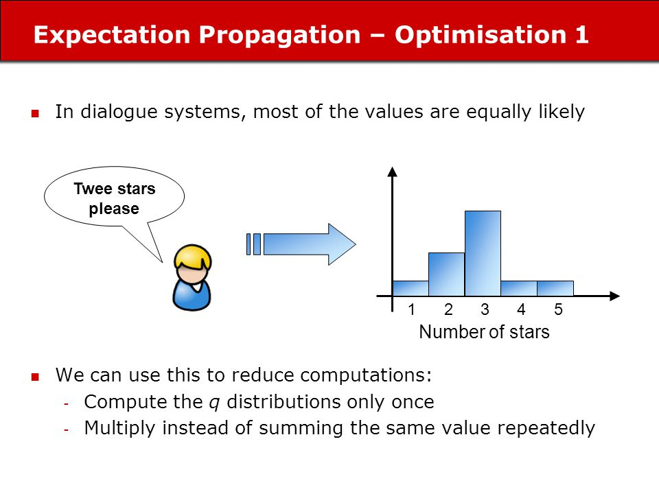 Expectation Propagation – Optimisation 1 In dialogue systems, most of the values are equally likely We can use this to reduce computations: - Compute the q distributions only once - Multiply instead of summing the same value repeatedly 1 2 3 4 5 Number of stars Twee stars please