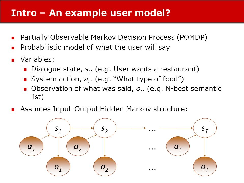 Intro – An example user model.