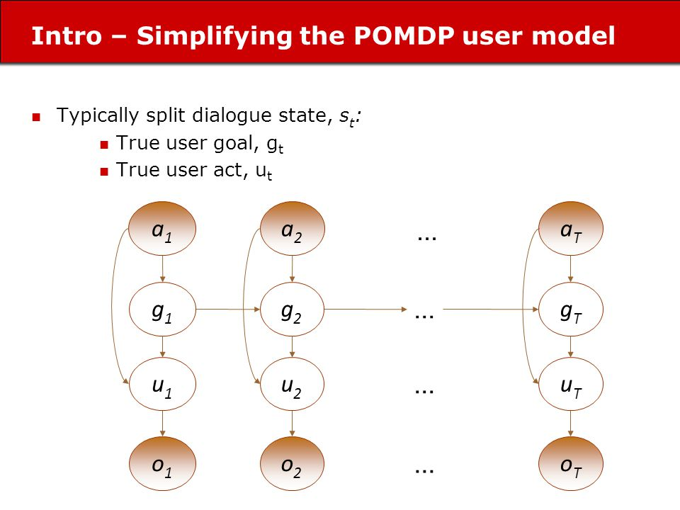 Intro – Simplifying the POMDP user model Typically split dialogue state, s t : True user goal, g t True user act, u t g1g1 g2g2 gTgT...