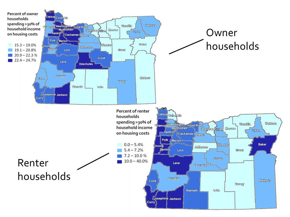 Owner households Renter households
