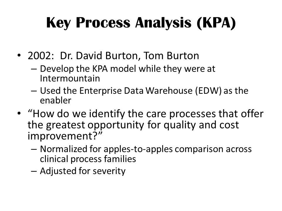 Key Process Analysis (KPA) 2002: Dr.