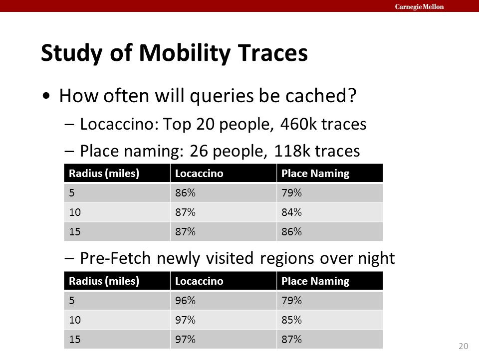 Study of Mobility Traces How often will queries be cached.