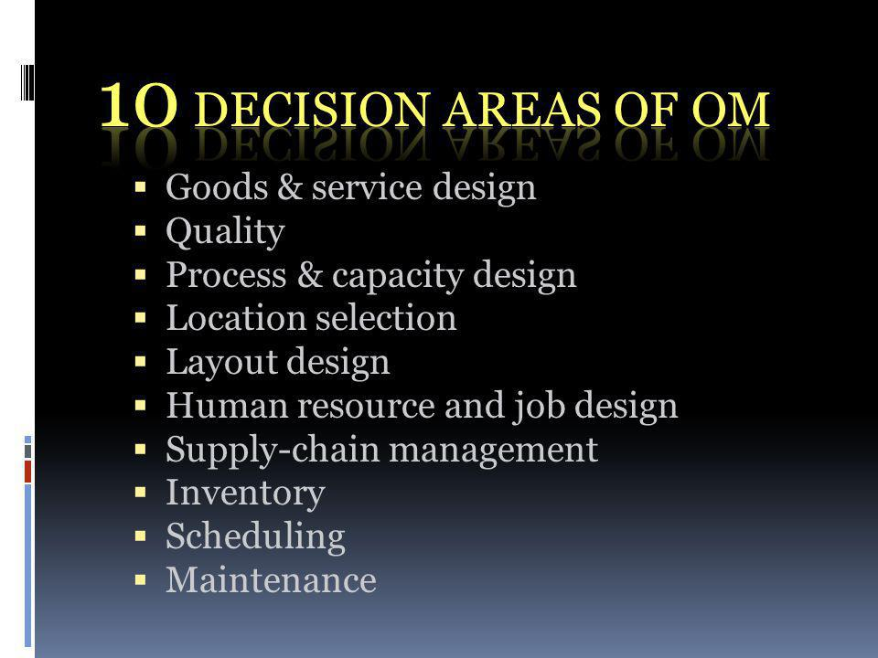 Goods & service design Quality Process & capacity design Location selection Layout design Human resource and job design Supply-chain management Inventory Scheduling Maintenance