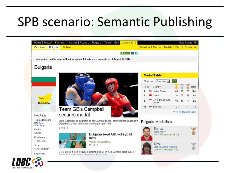 SPB scenario: Semantic Publishing