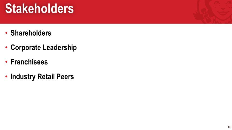 10 Shareholders Corporate Leadership Franchisees Industry Retail Peers Stakeholders