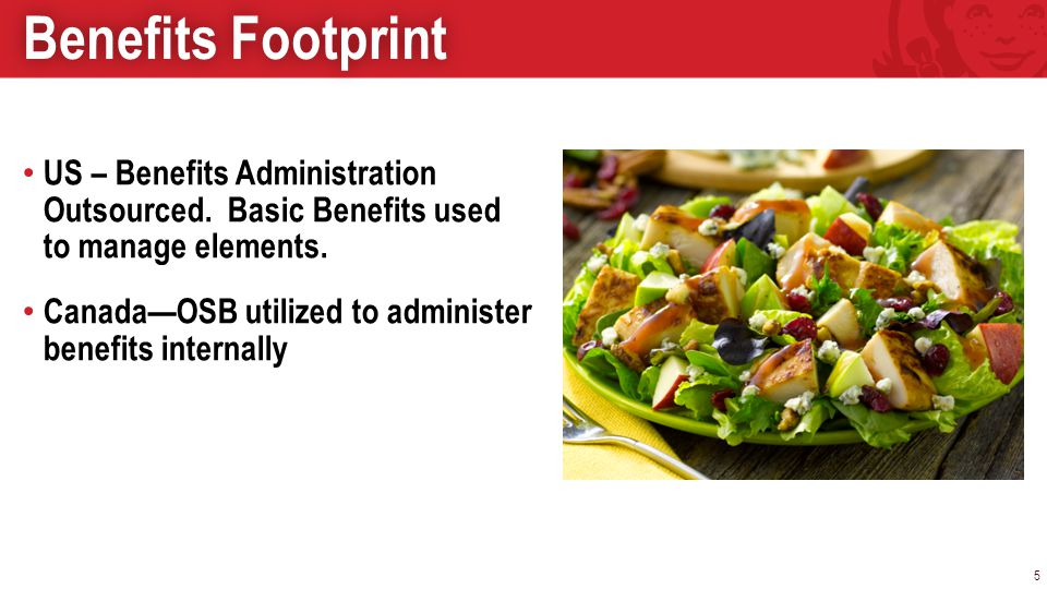 US – Benefits Administration Outsourced. Basic Benefits used to manage elements. CanadaOSB utilized to administer benefits internally 5 Benefits Footp