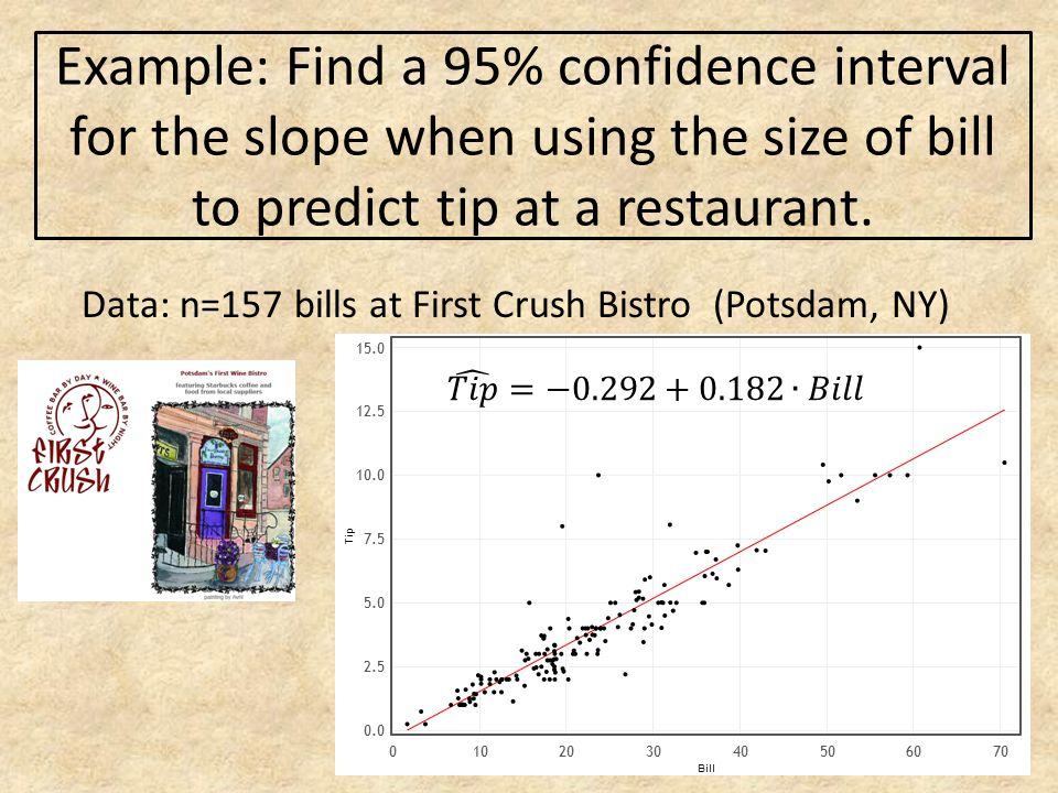 Example: Find a 95% confidence interval for the slope when using the size of bill to predict tip at a restaurant. Data: n=157 bills at First Crush Bis