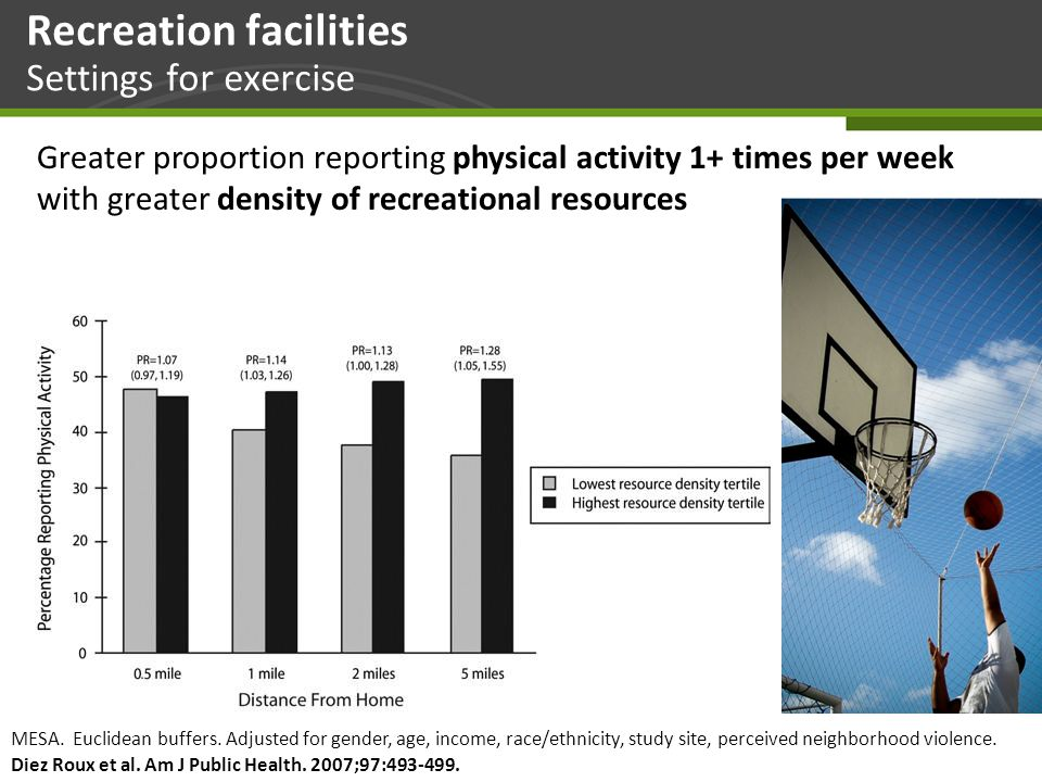 Page 15 Recreation facilities Settings for exercise Diez Roux et al.
