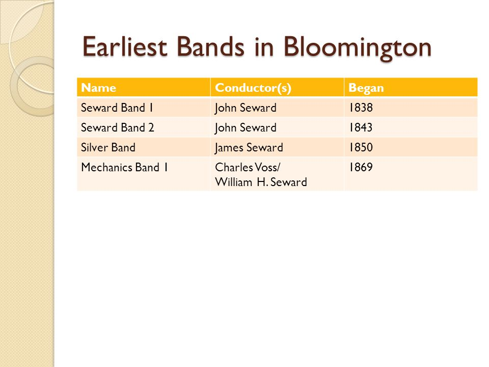 Earliest Bands in Bloomington NameConductor(s)Began Seward Band 1John Seward1838 Seward Band 2John Seward1843 Silver BandJames Seward1850 Mechanics Band 1Charles Voss/ William H.