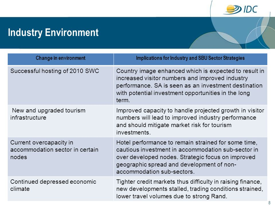 8 Industry Environment Change in environmentImplications for Industry and SBU Sector Strategies Successful hosting of 2010 SWCCountry image enhanced w