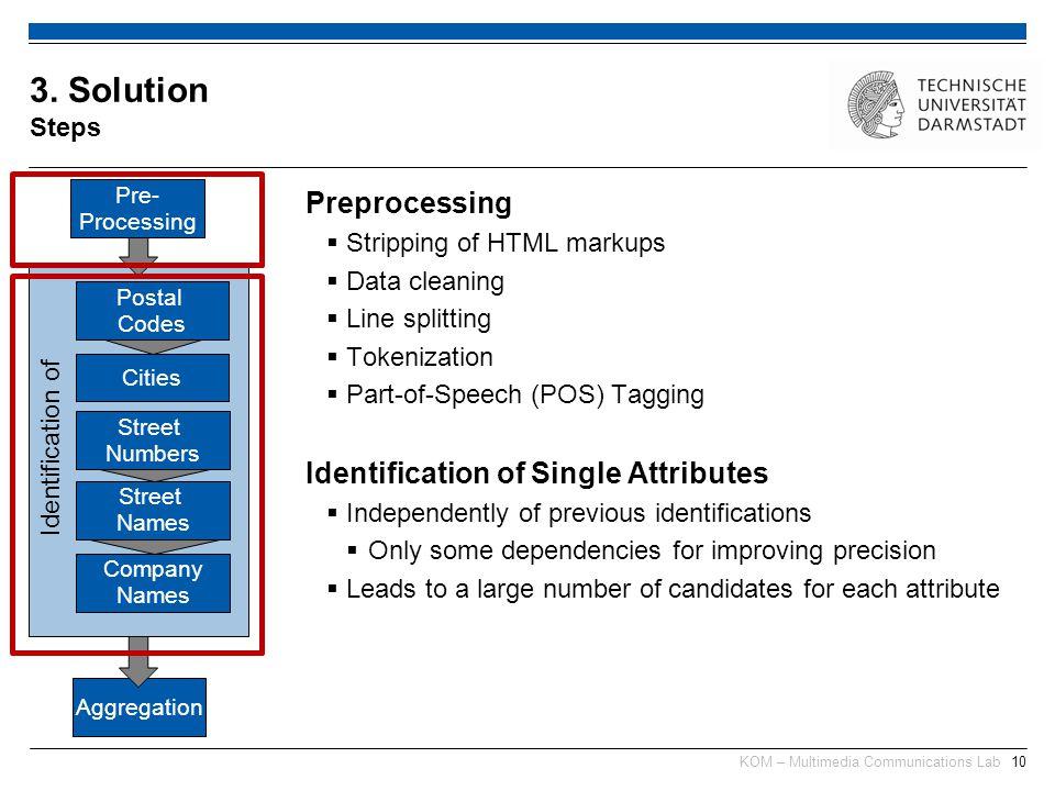 KOM – Multimedia Communications Lab10 Preprocessing Stripping of HTML markups Data cleaning Line splitting Tokenization Part-of-Speech (POS) Tagging I