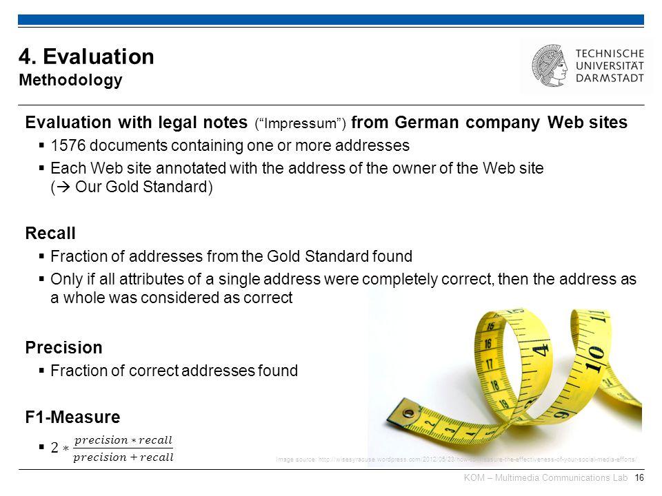 KOM – Multimedia Communications Lab16 4. Evaluation Methodology Image source: http://wisesyracuse.wordpress.com/2012/05/23/how-to-measure-the-effectiv