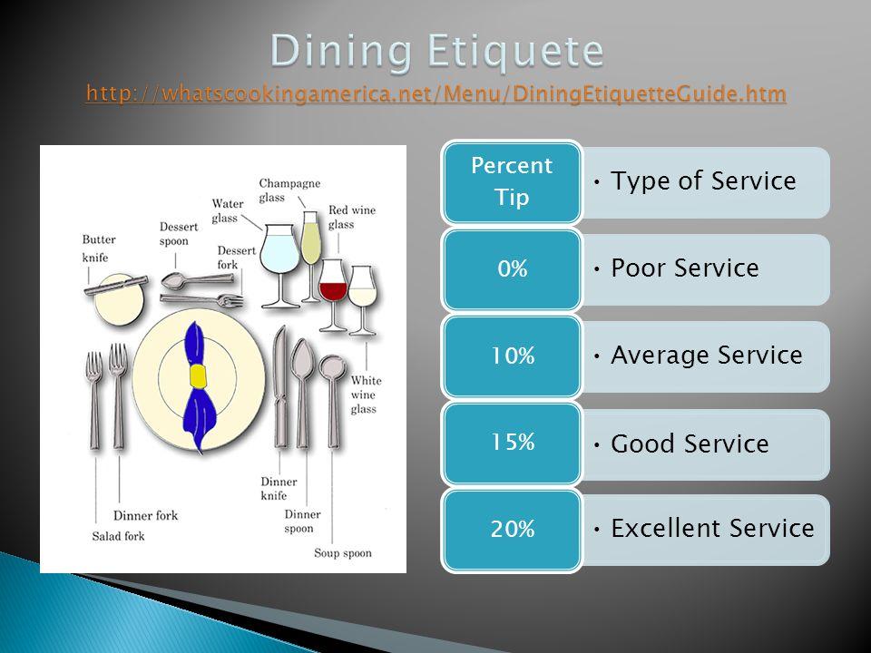 Type of Service Percent Tip Poor Service 0% Average Service 10% Good Service 15% Excellent Service 20%