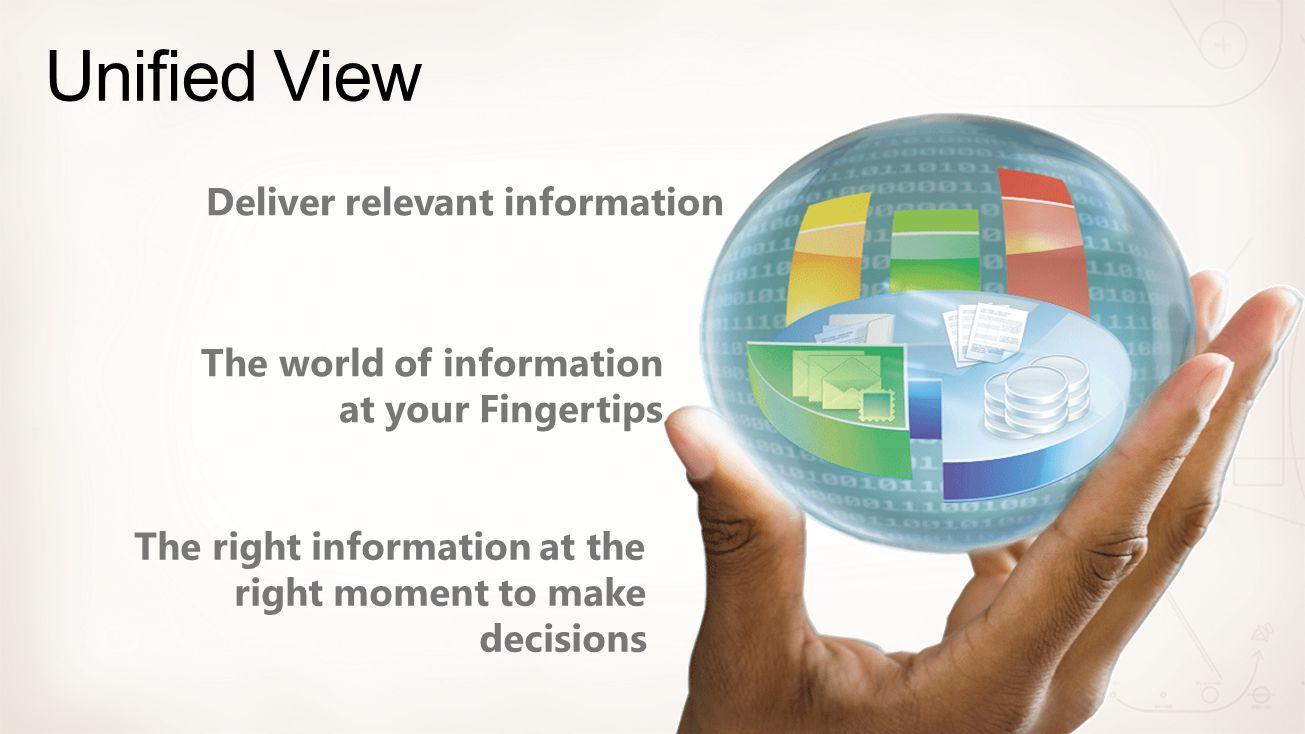 The world of information at your Fingertips The right information at the right moment to make decisions Deliver relevant information